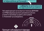 infografika2ua